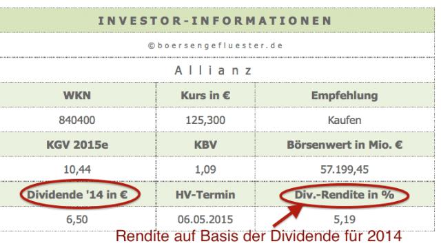 Ich wüsste gerne, wann ich eine Aktie z. B. aus dem Dax genau im Depot haben muss, um Dividende zu erhalten. Ein Beispiel: Die Hauptversammlung von XYZ Firma ist am Wir gehen von einem DAX Wert aus z. B. Daimler.