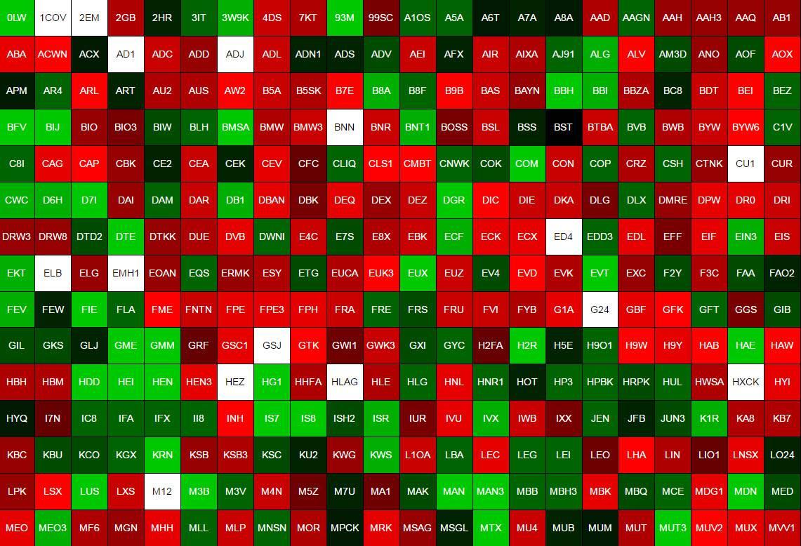 Aktien online broker deutschland